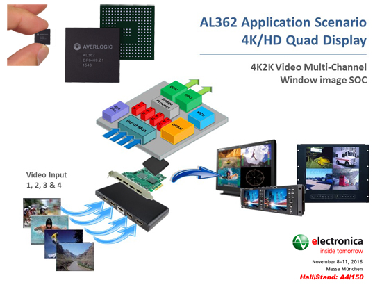 AverLogic AL362 4K UHD Video Processor